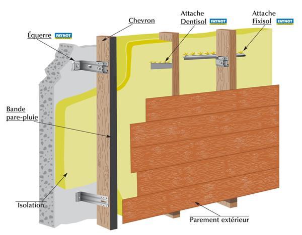 ite bardage bois qf72 montrealeast. Black Bedroom Furniture Sets. Home Design Ideas