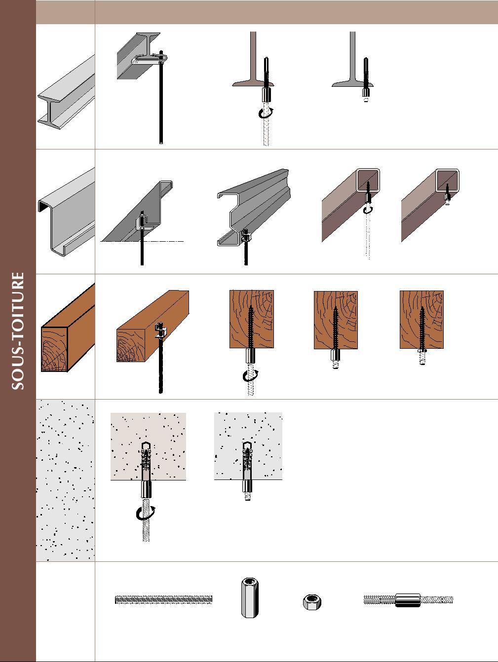 table bois et ipn. Black Bedroom Furniture Sets. Home Design Ideas