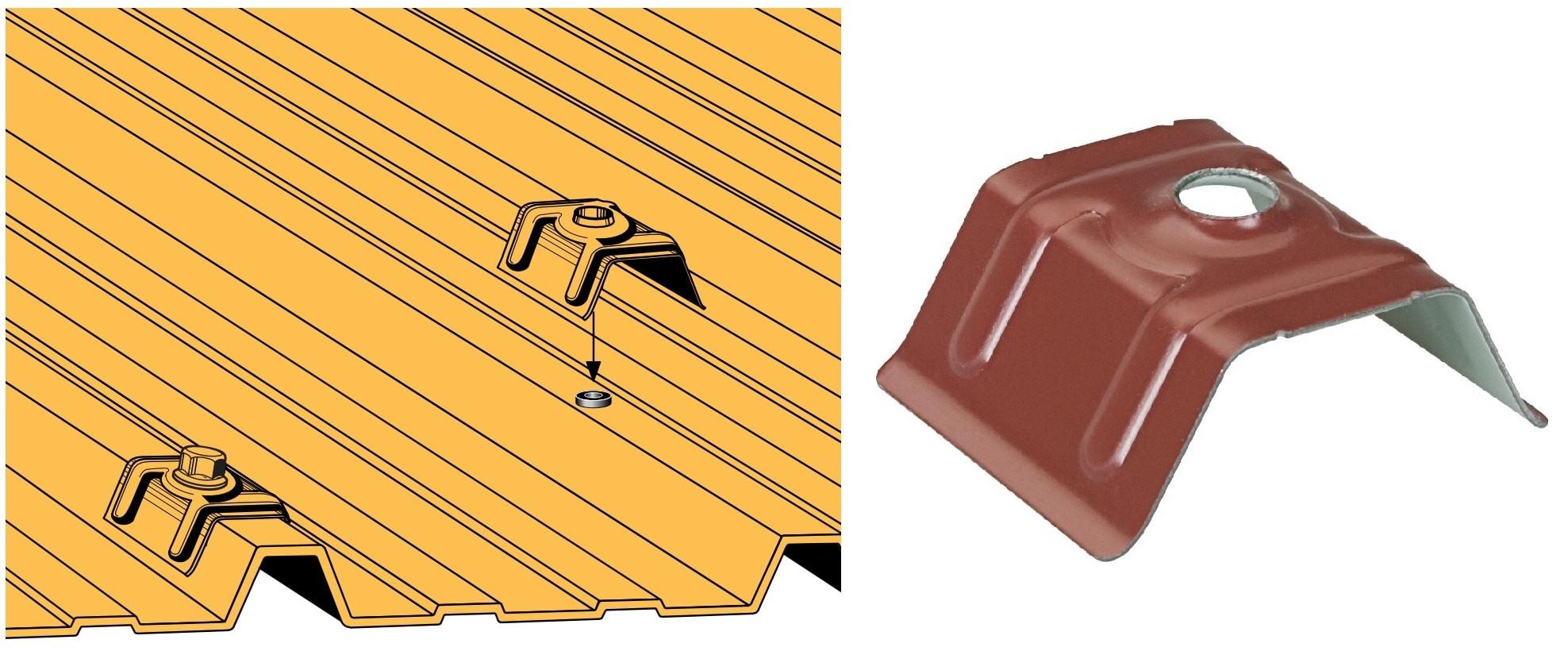 Cavalier acier prélaqué - Choix par désignation des profileurs