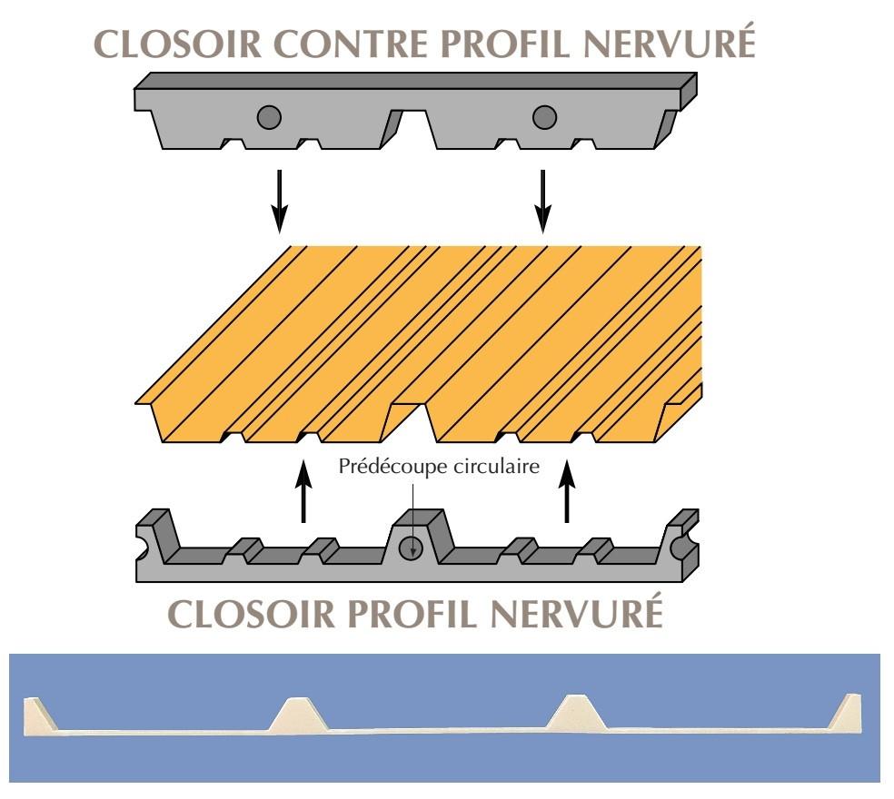 Closoir mousse pour bacs acier nervurés