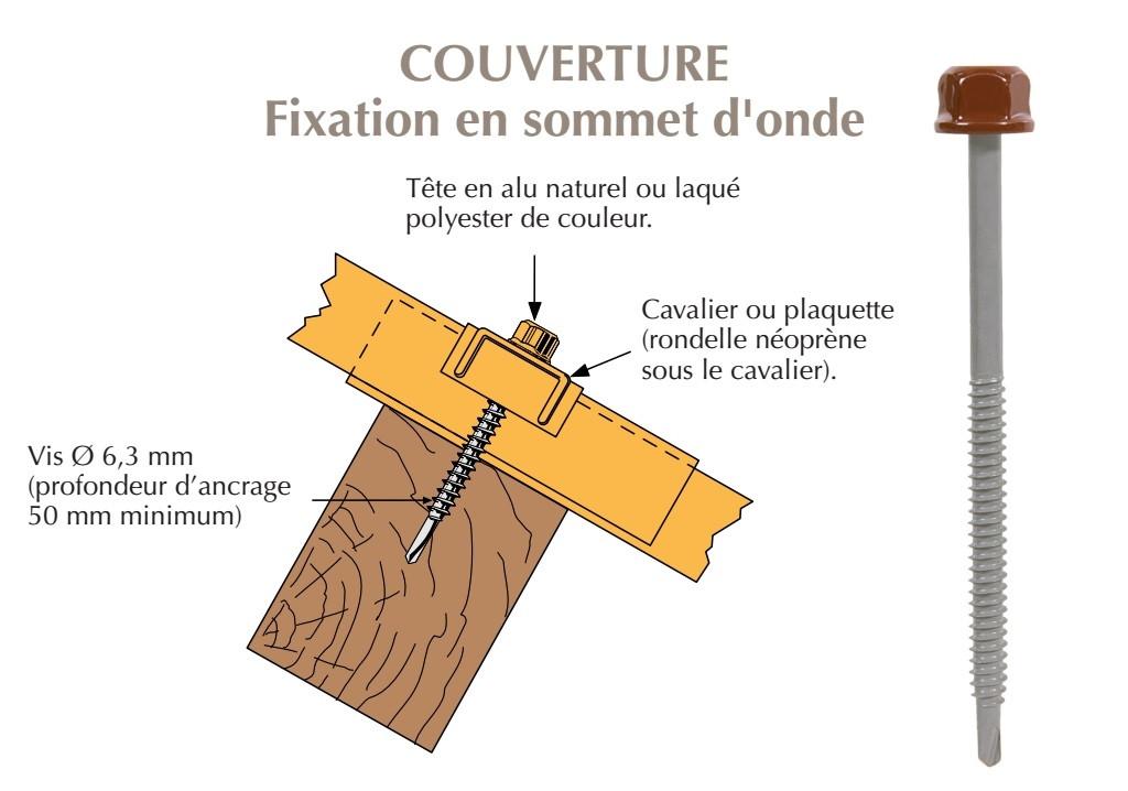 Vis têtalu autoperçeuse P1 Ø6,3 TK12 laquée pour couverture bacs nervurés sur bois
