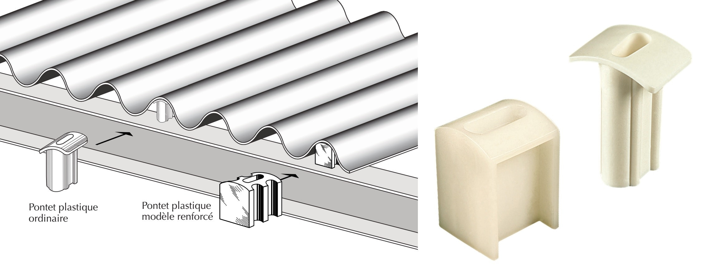 Pontet plastique pour plaques translucides profil GO 177x51
