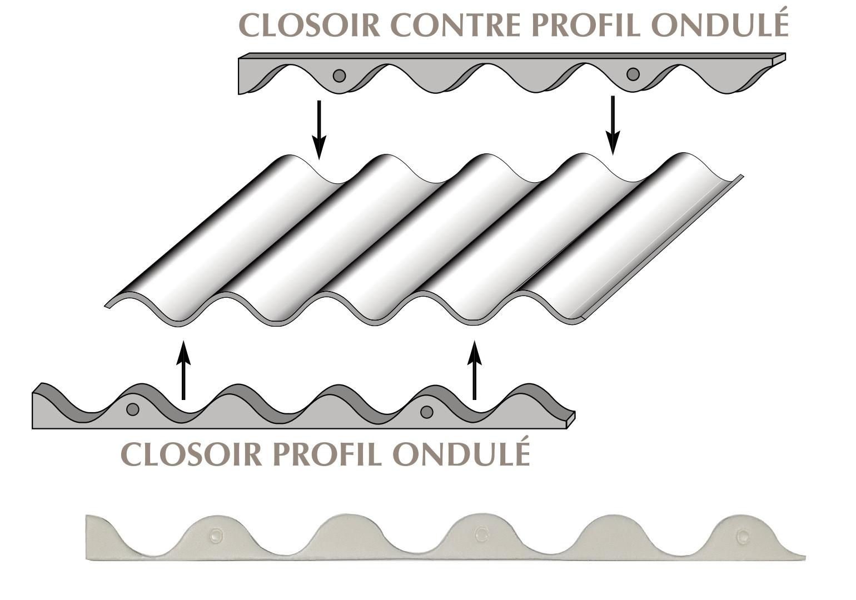 schéma closoir mousse pour fibro