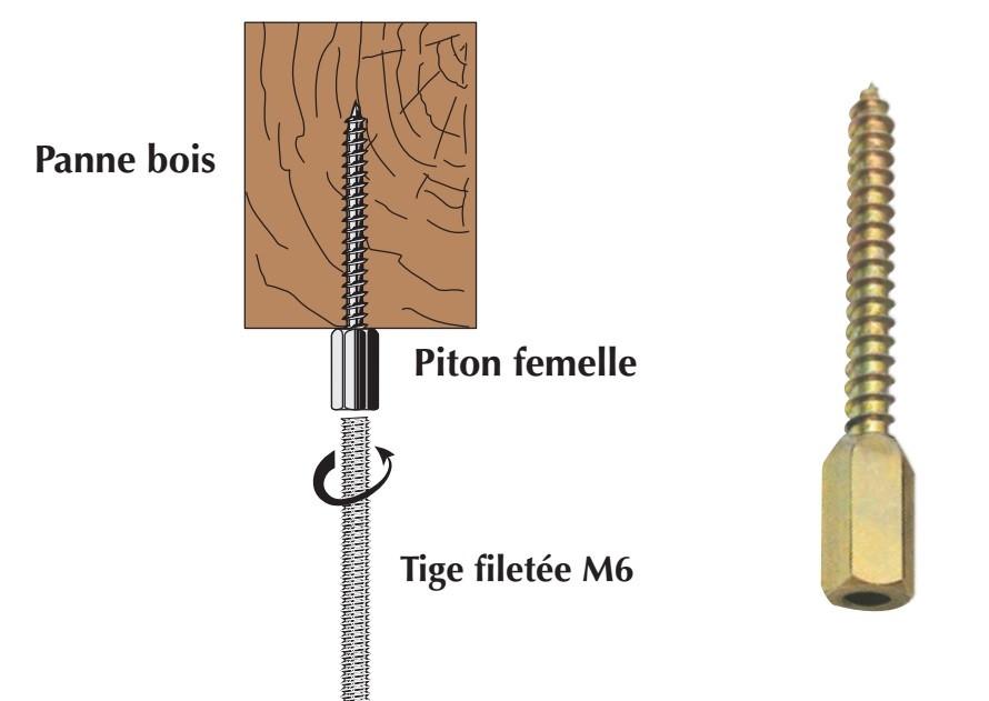 Schéma piton femelle bois