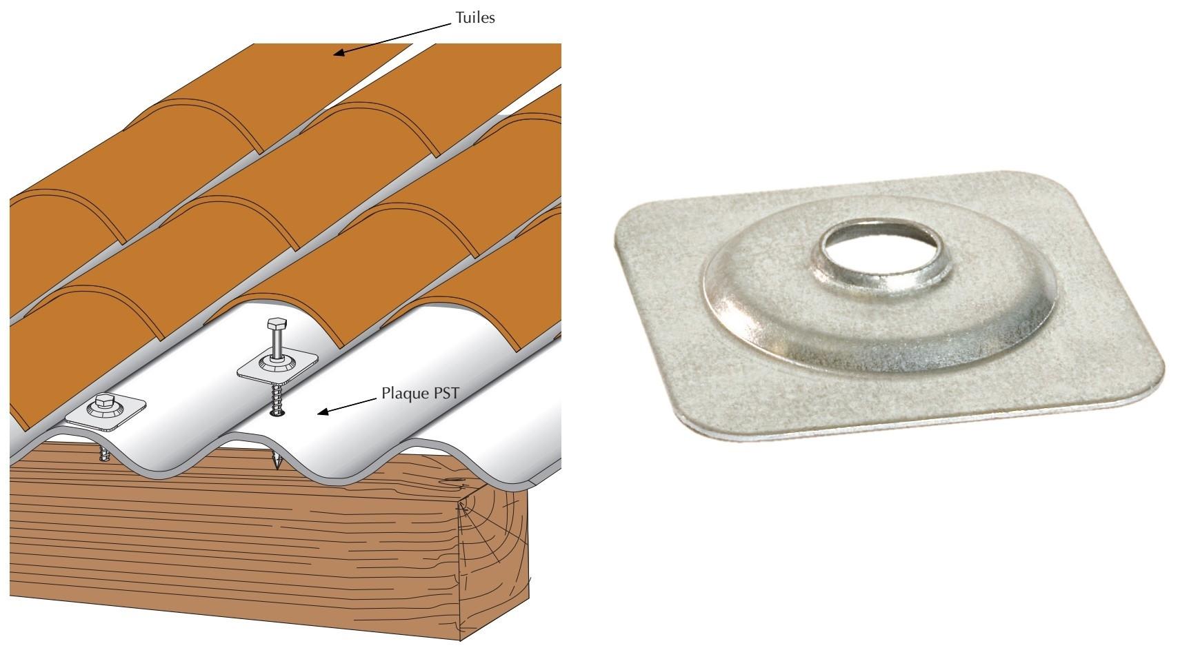 schéma plaquette PST