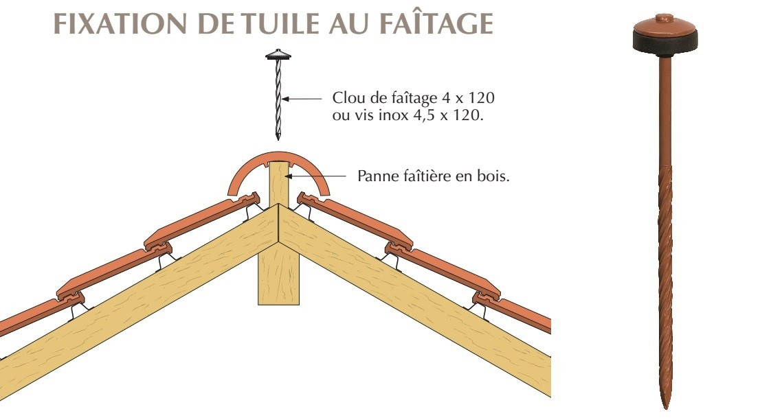 pointe torsadee fixation tuile faitage