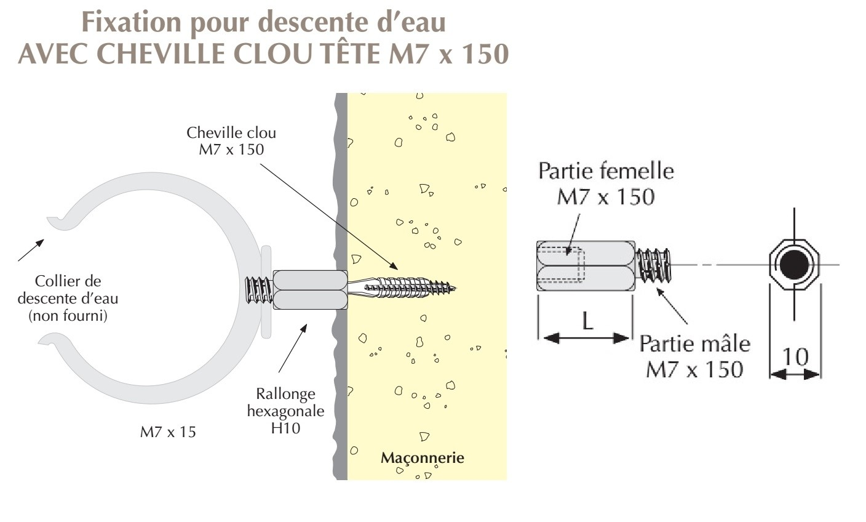 Rallonge hexagonale mâle femelle M7x150 pour colliers de descentes d'eau