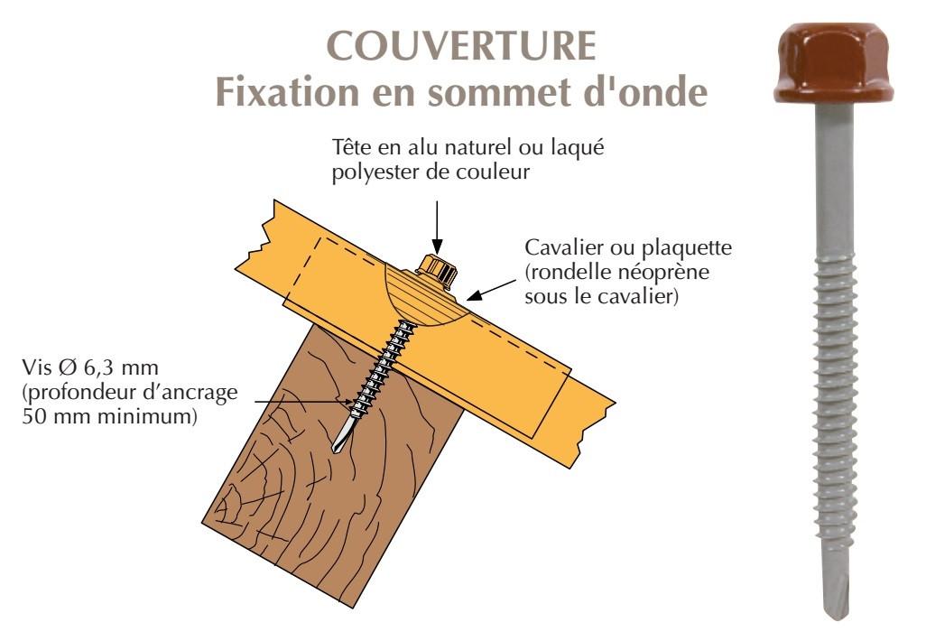 Vis têtalu autoperçeuse P1 Ø6.3 TK12, fixation de tôles ondulées sur bois