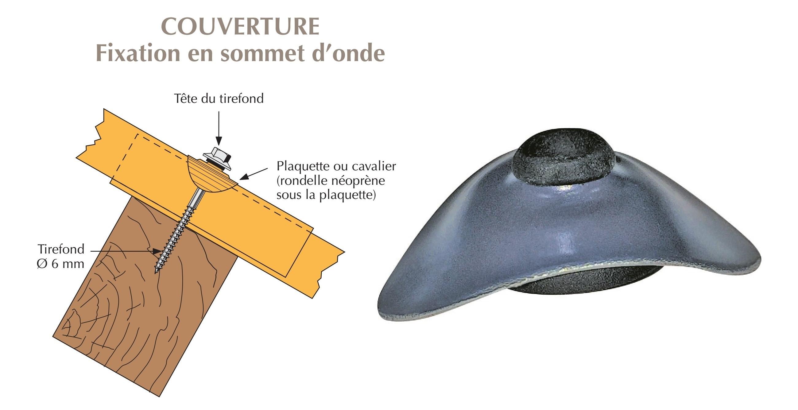 Plaquette acier prélaqué avec rondelle pour tôle ondulée