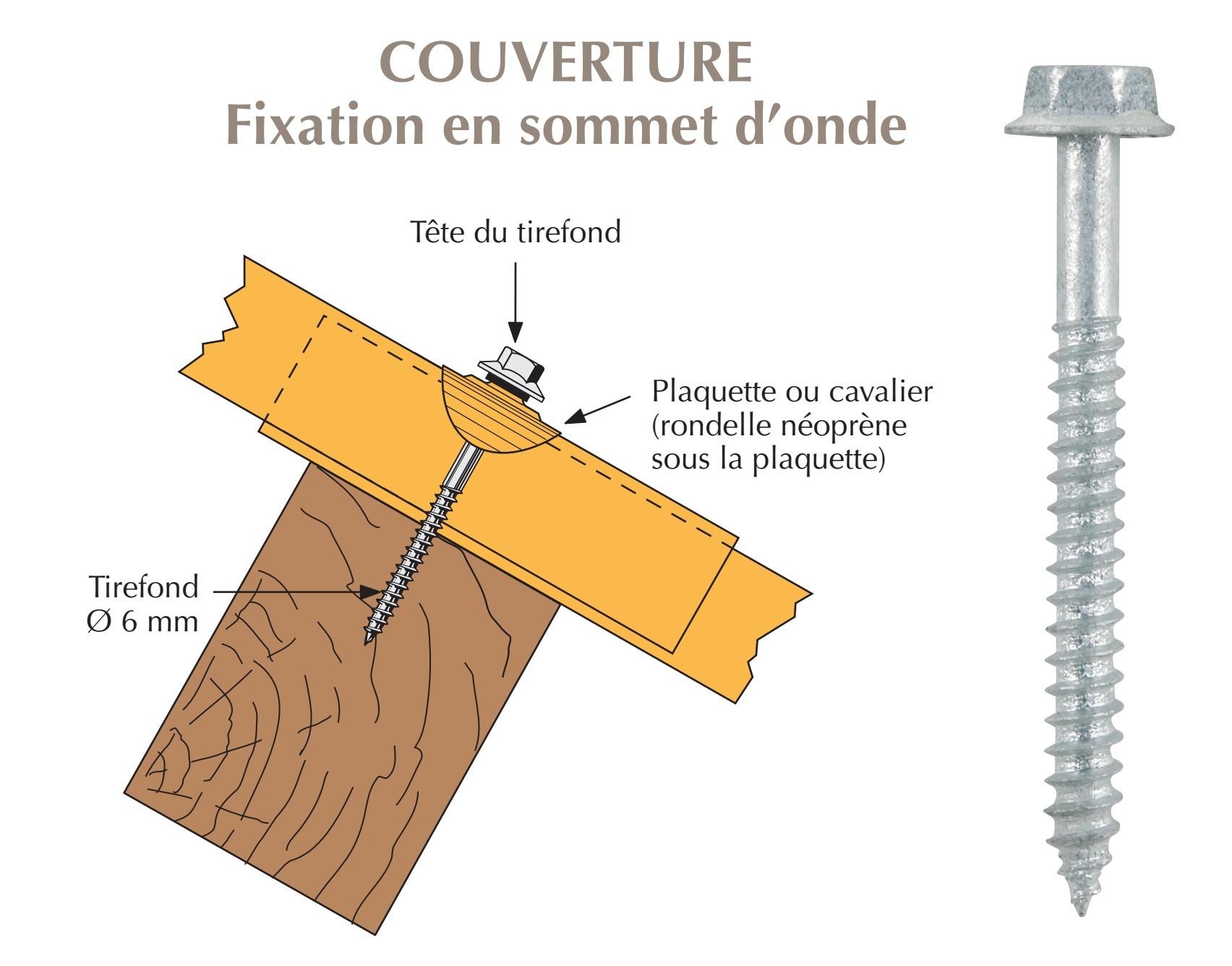 Tirefond Galvachaud TH Embase à visser diamètre 6x65mm, fixation de tôles ondulées sur bois