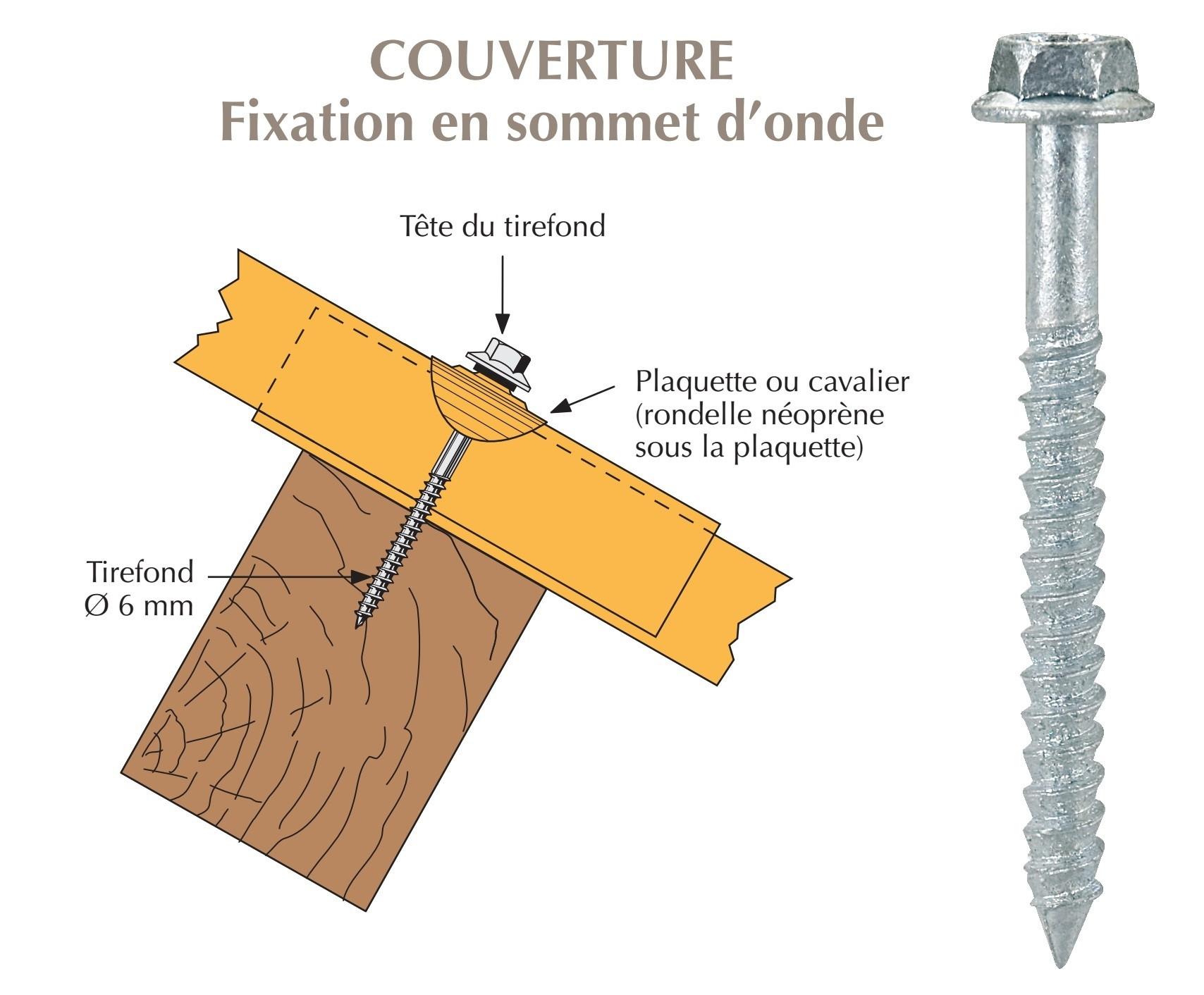 Tirefond Galvachaud TH Embase à bourrer diamètre 6x65mm, fixation de tôles ondulées sur bois