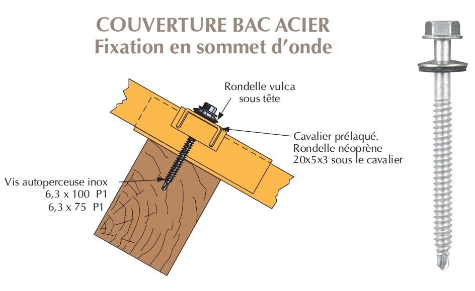 Vis inox TH autoperçeuse P1 Ø6.3 + vulca - fixation de bacs acier nervurés sur bois