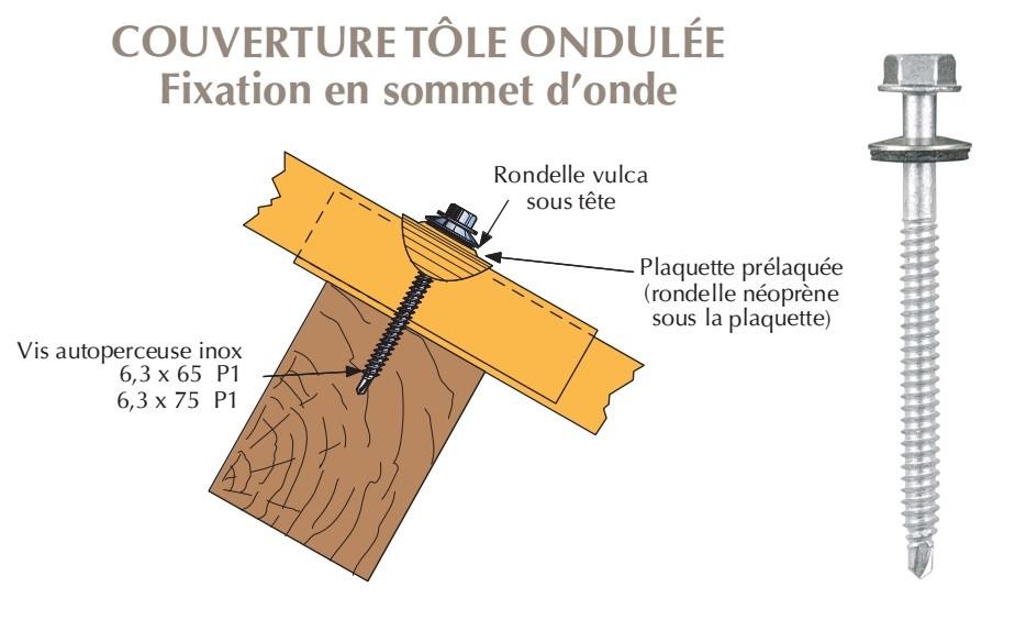 Vis inox TH autoperçeuse P1 Ø6.3 + vulca - fixation de tôles ondulées sur bois