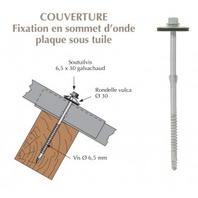 Vis autoperceuse soutuilvis à ailettes pour plaque sous tuile sur bois