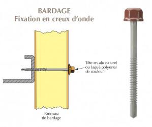 Vis têtalu autoperçeuse P5 Ø6.3 TK12 laquée pour bardages panneaux sandwich (mousse PE) sur profilés/tubes