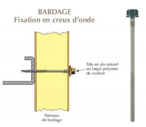 Vis têtalu double filet autoperçeuse P5 Ø6.3 TK12 laquée pour bardage panneaux sandwich (laine de roche) sur profilés/tubes