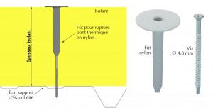 Fût Ø50 rupture pont thermique