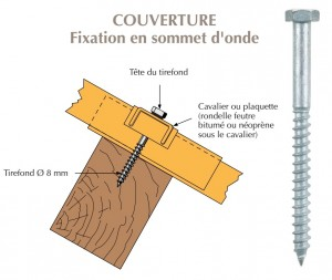 Tirefond Galvachaud TH à visser diamètre 8mm pour bacs acier nervurés sur bois