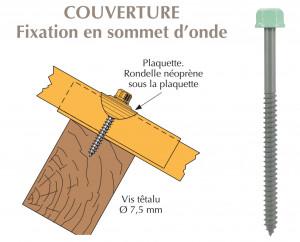 Vis têtalu autotaraudeuse de réparation 7,5x65 pour tôle ondulée sur bois