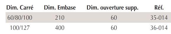 dimensions-manchon-carre