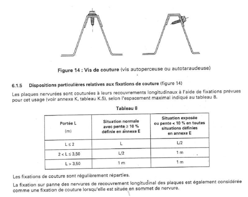 disposition-couture-bac-acier