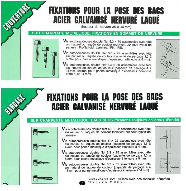 pose-tetalu-bac-acier