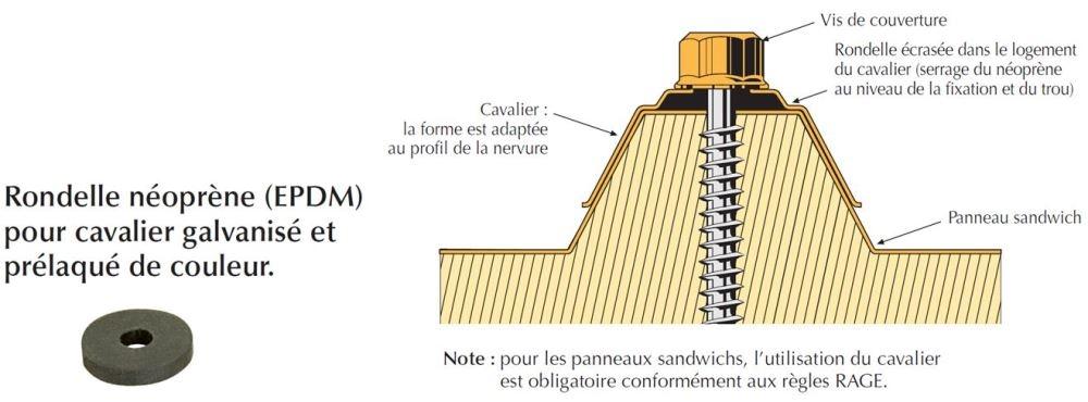 rondelle-neoprene-panneau-sandwich