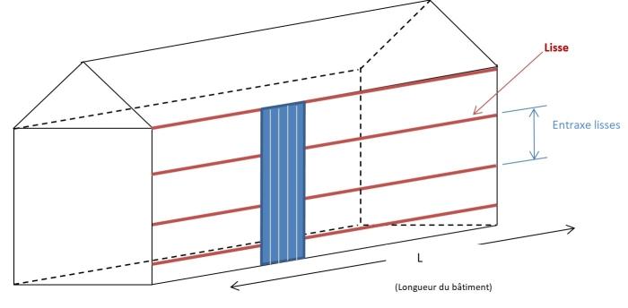 schéma bardage lisse horizontale