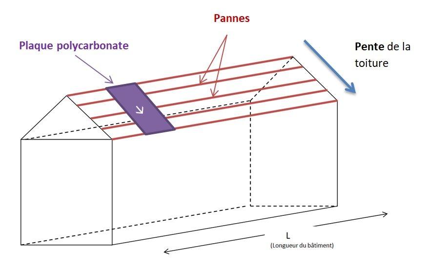 schema-pose-plaque