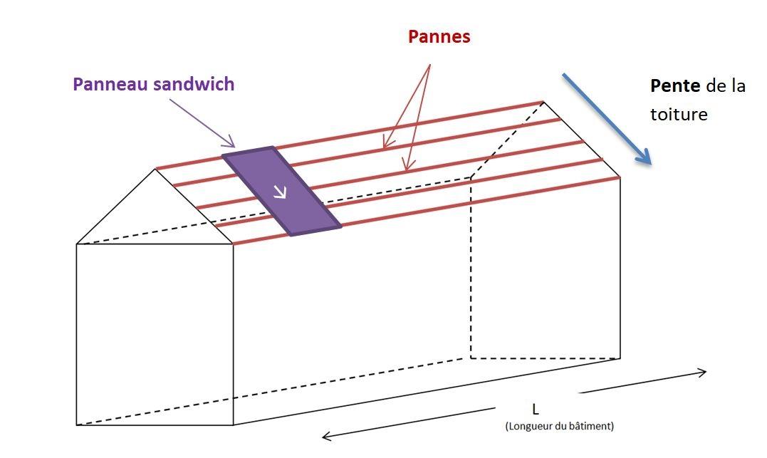 schema-toiture-panneau-sandwich